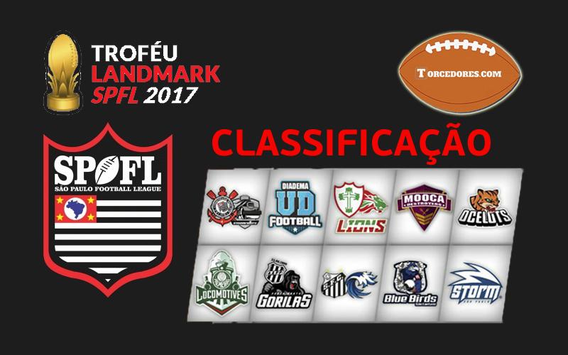 Classificação SPFL 2017