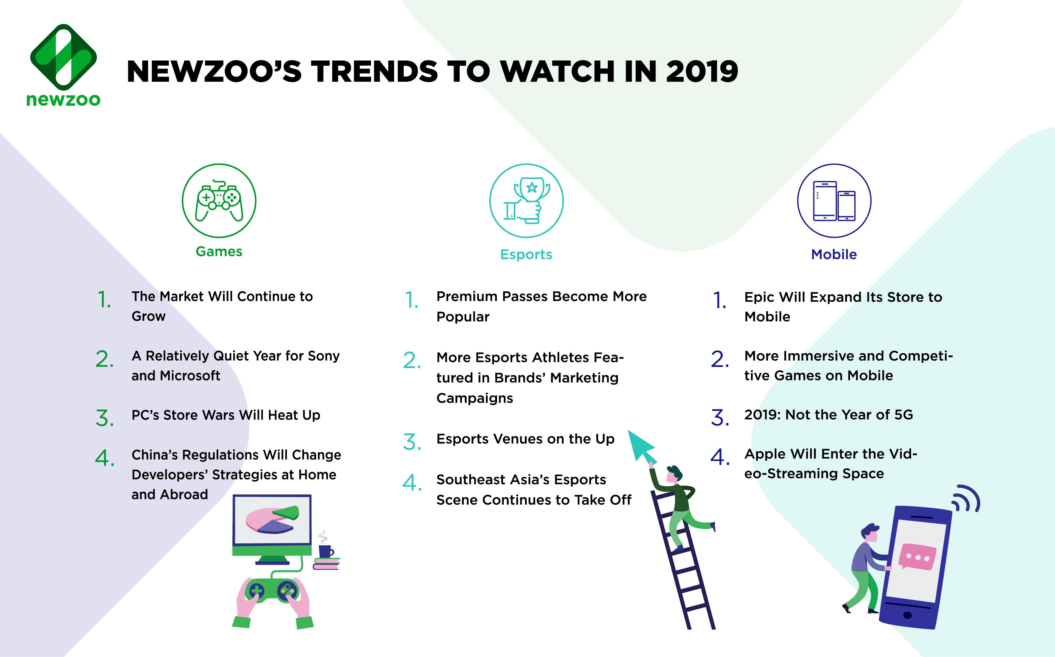 Tendências para o mercado de games em 2019 NEwzoo