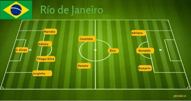 Jornal espanhol ''Marca'' construiu 12 seleções de jogadores nascidos em suas respectivas cidades e abriu votação para escolher melhor equipe.