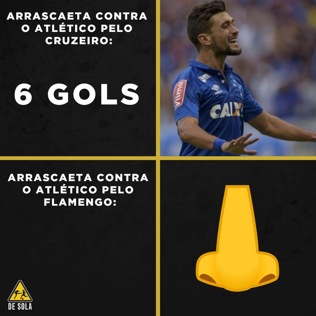 Flamengo perde para o Atlético-MG e vira piada na internet ...