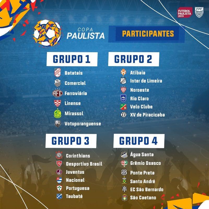 Resultados dos jogos de abertura da Copa Paulista de 2019