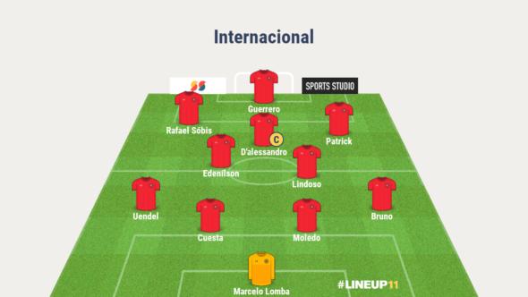 escalacao-ideal-internacional