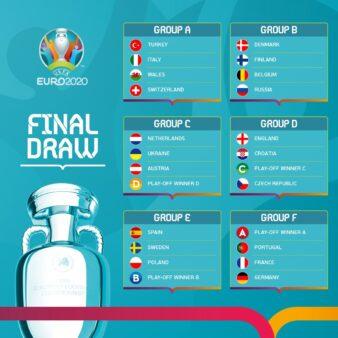 Repescagem Euro 2020