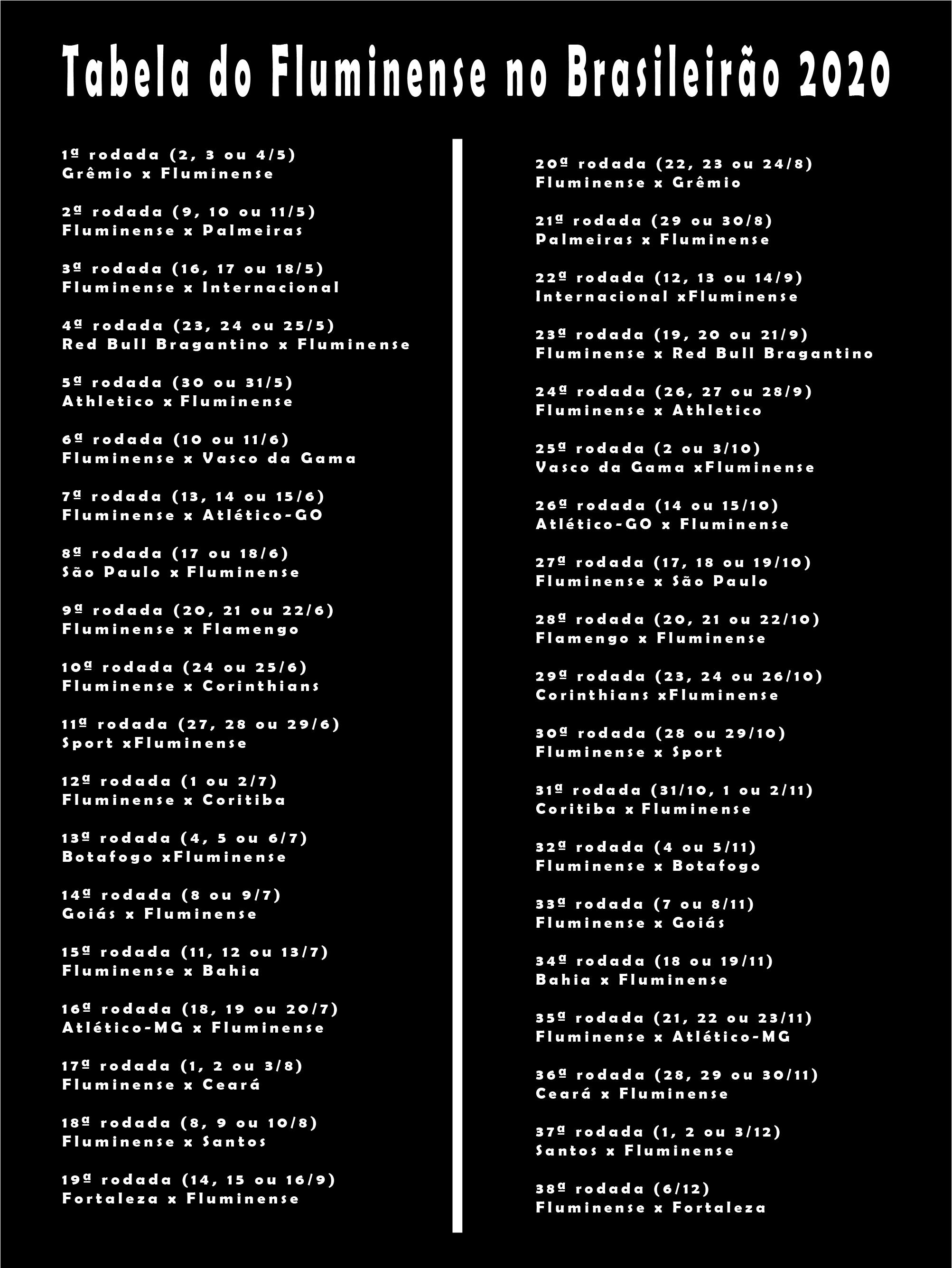 Confira A Tabela Do Fluminense No Brasileirao 2020