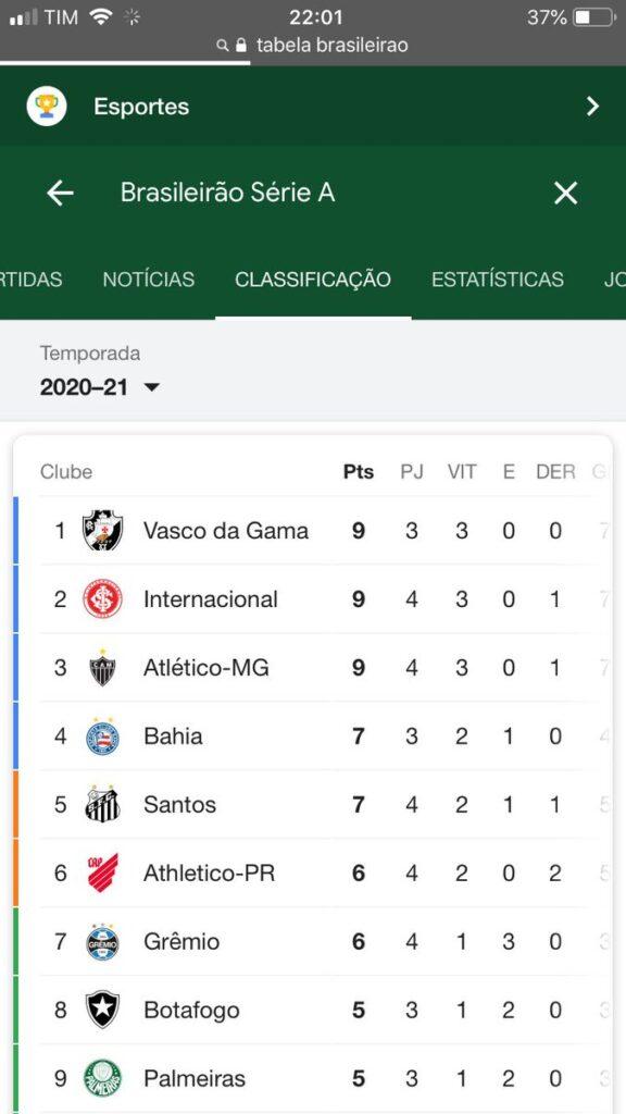 Vasco Vence Outra E Torcida Zoa Da Ma Fase Do Flamengo Segue O Lider