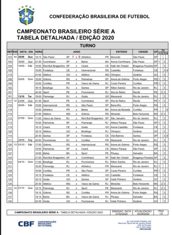 Brasileirao 2020 Tera Jogos Em Novo Horario Aos Domingos