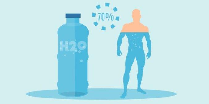 Pixabay: Qual é a importância da hidratação