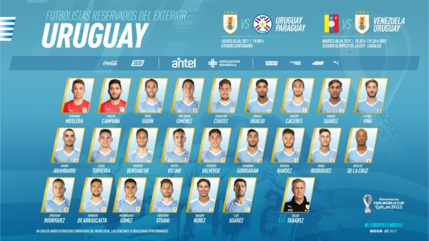 Uruguai convocação