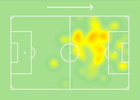 Cristiano Ronaldo - movimentação