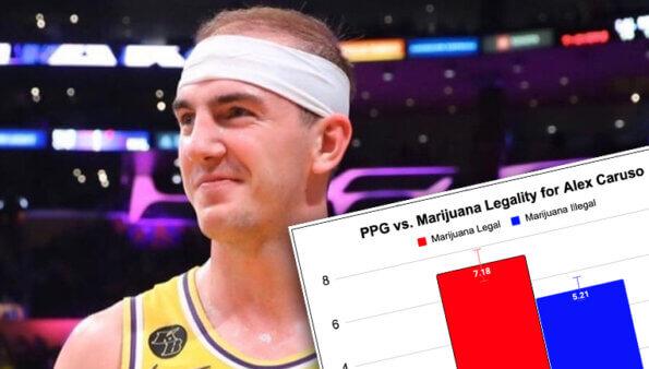 alex caruso maconha legalização nba marijuana basquete